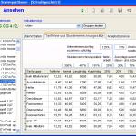 Kalkulations - Stammpositionen Stundenverrechnungssätze